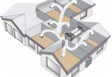 Ducted System design